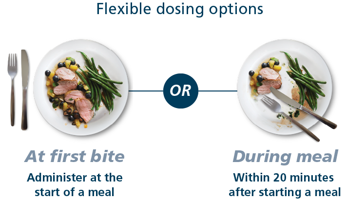 dosing at first bite or during meal
