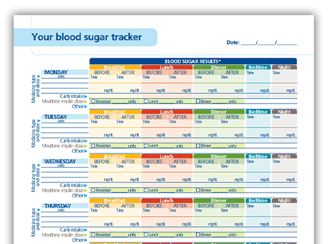 Novo Nordisk® blood sugar tracker
